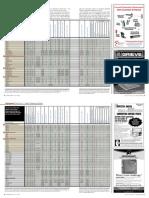 Comprehensive List of Heat Transfer Fluids and Properties