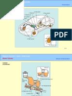 sistem rem atau brake system