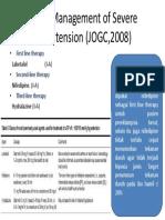 Acute Management of Severe Hypertension (JOGC,2008)