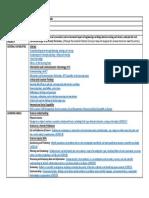 australian curriculum overview for unit