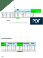 Reporte Planta Cip 30-01-17