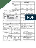 Pronumele -Tabel Net