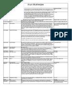 Value Investors Group PDF