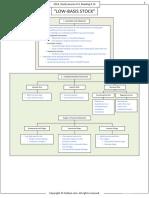FinQuiz - Smart Summary, Study Session 4, Reading 13.pdf