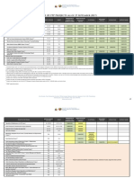 PPPC 20170927 TABLE Status of Ppp Projects