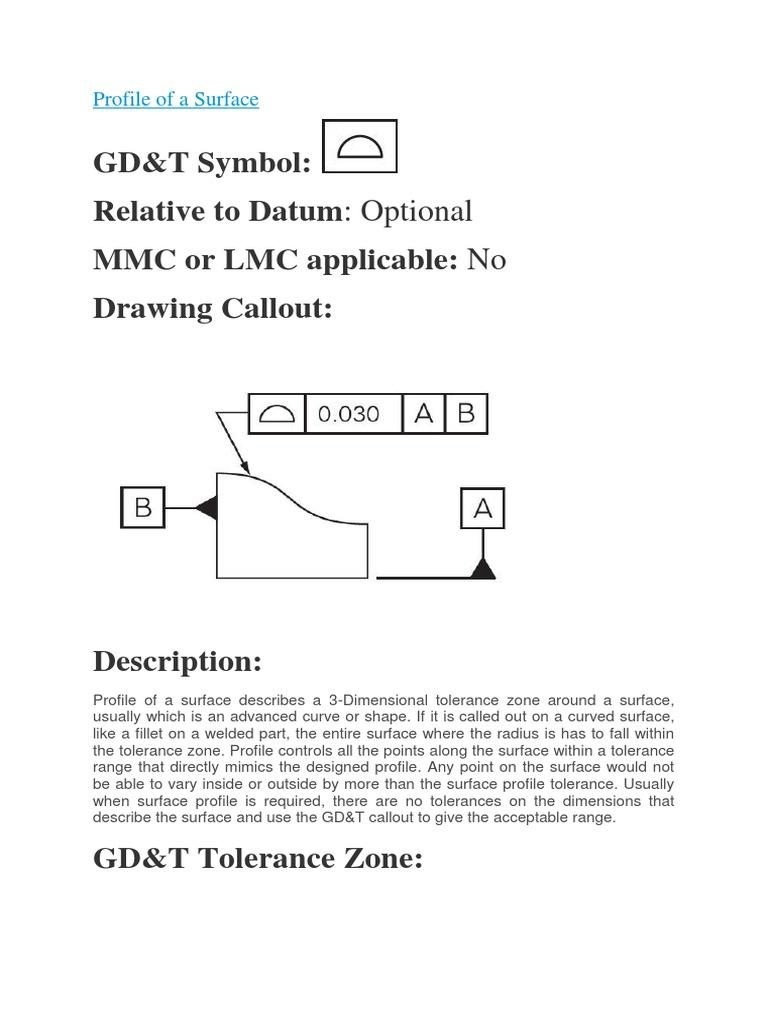 Profile Control Line Geometry Shape