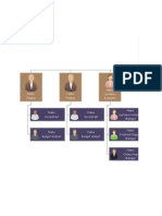 Company Org Chart 2