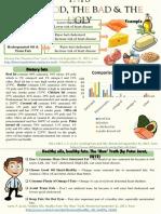 Infografik Minyak Dan Lemak