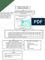 Estándares y especificaciones técnicas de la topografía.