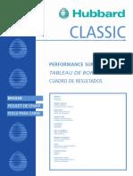 Normativ Brojlera Hubbard Classic2.Php