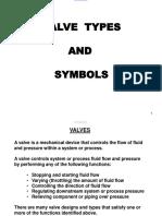 Valve Types and Symbols