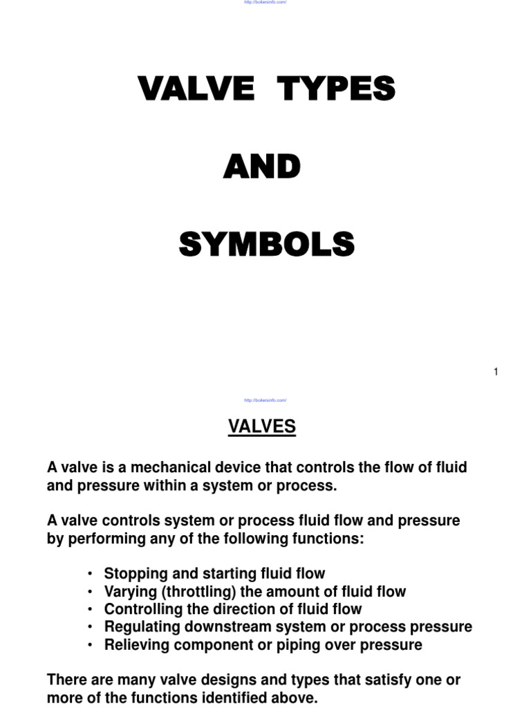 Valve types and symbols valve leak buycottarizona Images