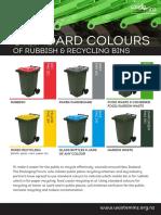 Colores de Potes de Reciclaje