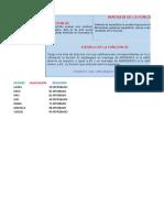 Funciones, Sintaxis y Ejemplos de Excel