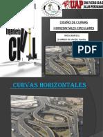 CURVAS CIRCULARES AMBICHO CAMINOS I.pptx