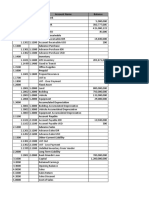 Daftar Akun_CAP003