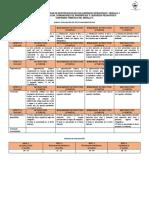 Anexo 6 Rúbrica de Evaluación de Texto Argumentativo