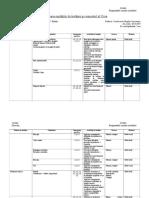Planificare Calendaristica Fizica Clasa a Viia Semestrul II