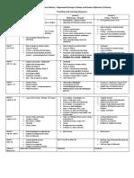 lauren - year 12 term 3 teaching schedule