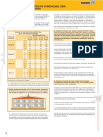 Guide de conception PDAs.pdf