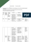 lesson 2 - bibliography lesson plan