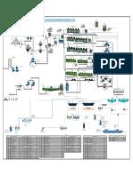 Flow Sheet - Procesos Antapaccay