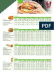 Kfcot5339 Nutritional Brochure 2017 a4 3dap