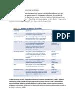 Modelo de Negocio Postgrado