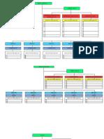 Format Peta Jabatan