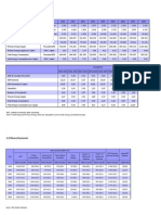 Handbook of Energy & Economic Statistics of Indonesia 2009