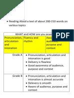 assessment of Speaking Test PT3.docx
