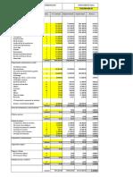 Analisis de Costos Indirectos