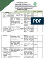 1.1.2.3 Rekam Dokumen Bukti Respon Terhadap Umpan Balik Masyarakat