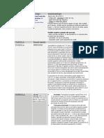 bolilel euptive- tabel.doc