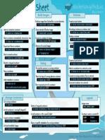 Docker-cheat-sheet-v2.pdf