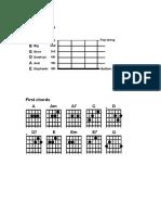 70629242 Guitar Teaching Material