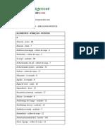 Tabela de Pontos Dieta Dos Pontos