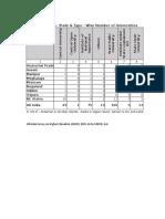 All India Survey on Higher Education (AISHE) 2015-16 by MHRD, GoI