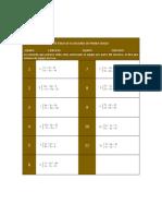 Proyecto Sistemas de Ecuaciones de Primer Grado