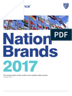 Bf Nation Brands 2017