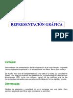 Graficos v7