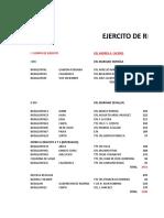 Reserva Miraflores 14.01.1881