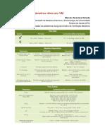 Fórmulas e Parâmetros Úteis Em VM