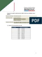Esquema Registro Matrícula Por Alumno 2004 - 2013, Bases Públicas
