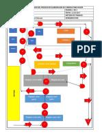 Diagrama de Recorrido Del Proceso de Elaboracion de Correas Para Mujer
