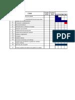 Ejemplo Cronograma Implementacion (1)