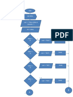 Flow Chart Sample