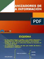 ORGANIZADORES+DE+LA+INFORMACIÓN