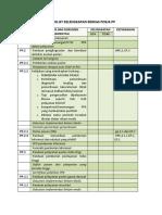 252461061 Checklist Kelengkapan Berkas Pokja Pp