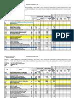 Formatos Ft - Liquidacion Tecnica Av. Pedro Huillca-02 Porsiaca